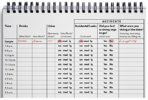 Bladder Training Table